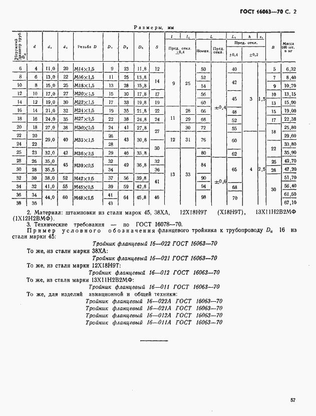 ÐÐСТ 16063-70. Ð¡ÑÑаниÑа 2