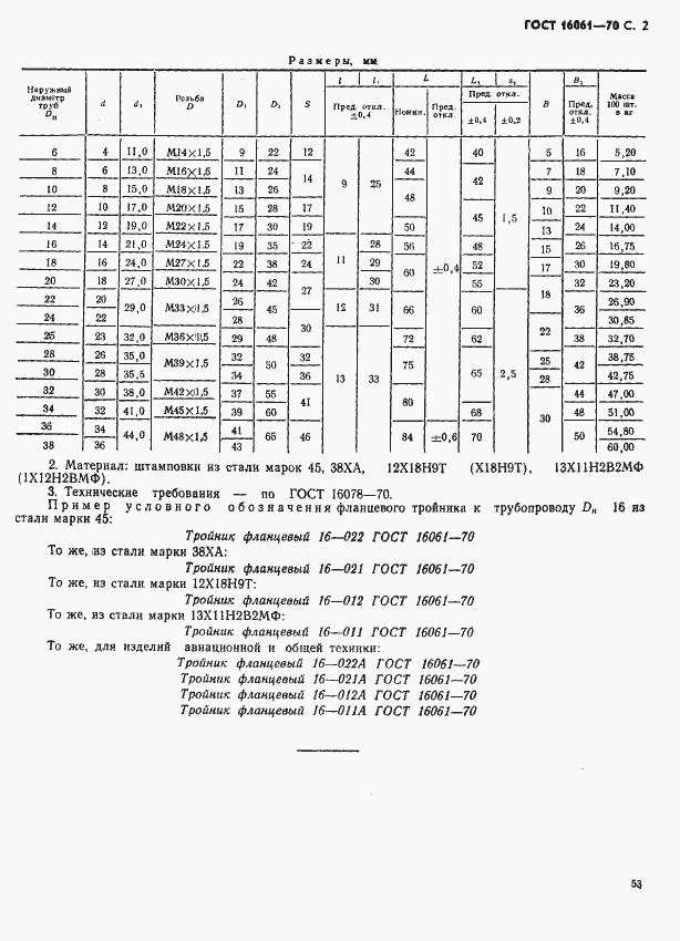 ÐÐСТ 16061-70. Ð¡ÑÑаниÑа 2
