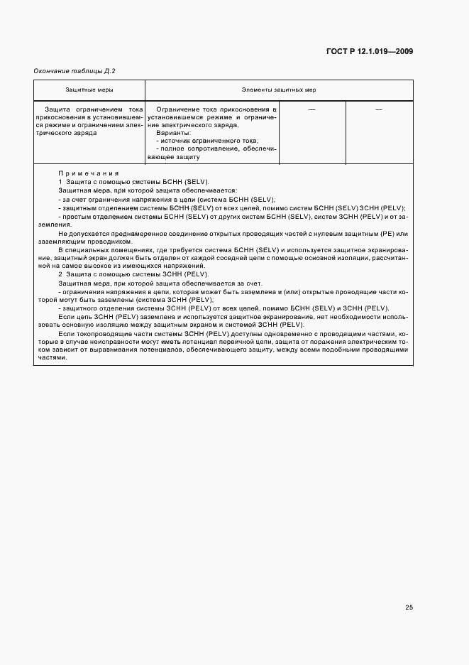 гост 12 1 019 статус на 2018 год