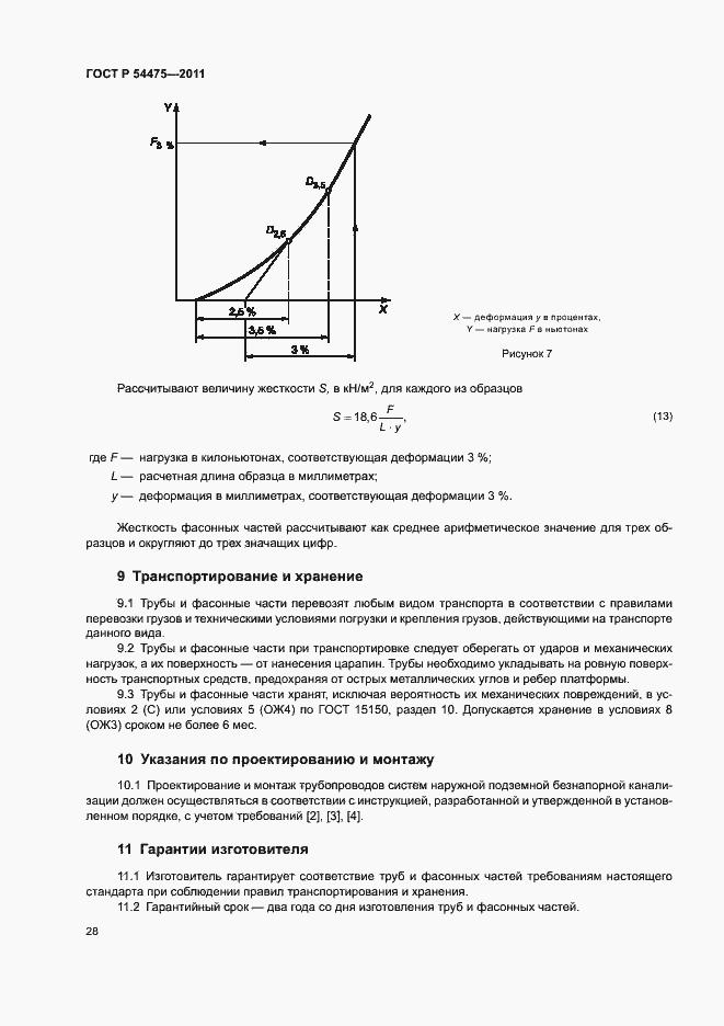 СНиП 31-02 Проектирование и строительство инженерных