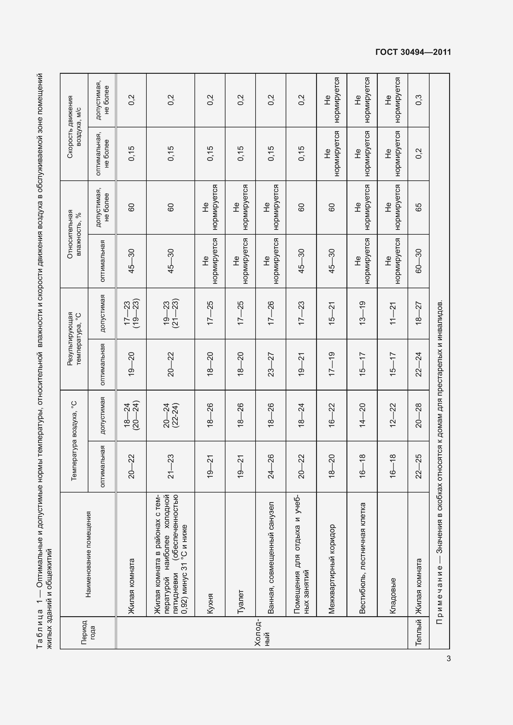 ГОСТ 30494-2011. Страница 7