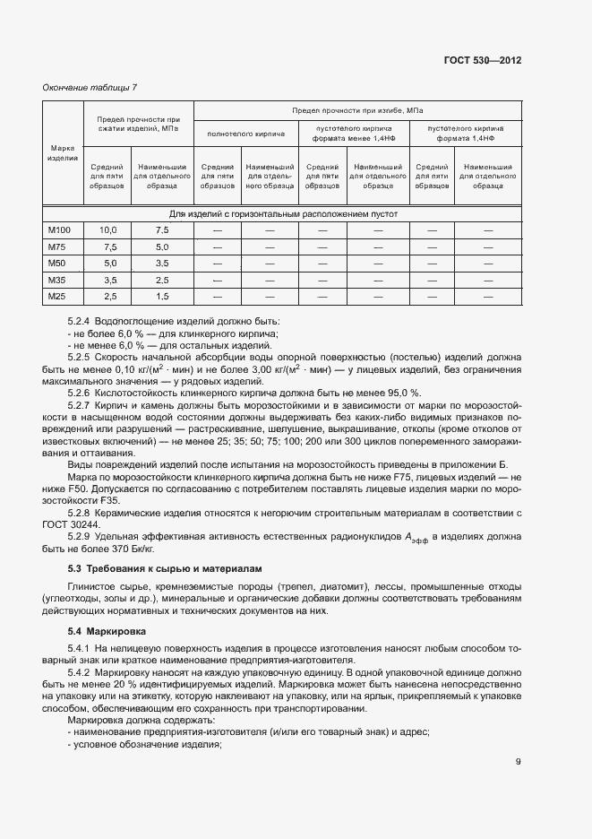 ГОСТ 530-2012. Страница 13