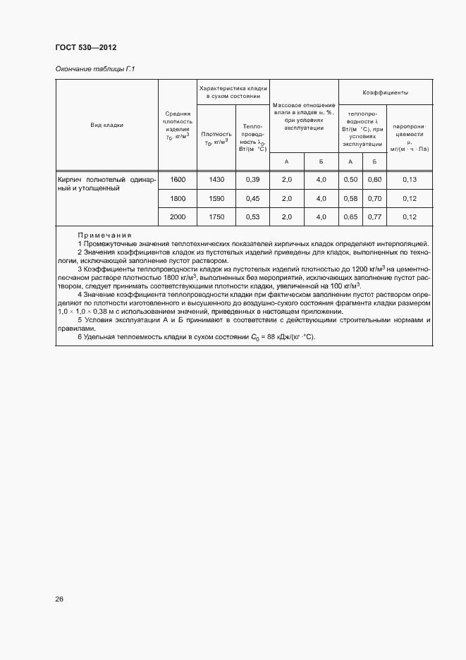 ГОСТ 530-2012. Страница 30