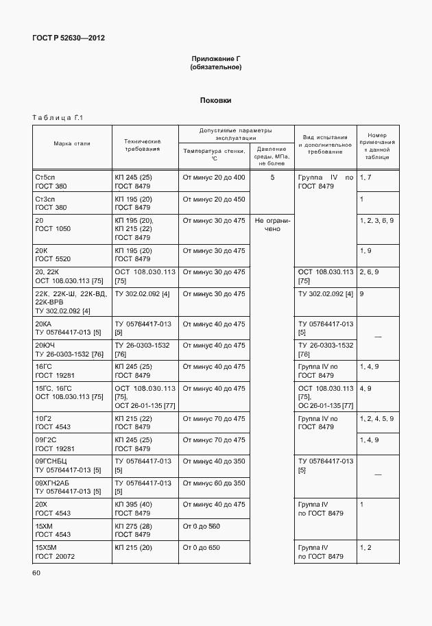 Гост р 52630-2012. Сосуды и аппараты стальные сварные. Общие.