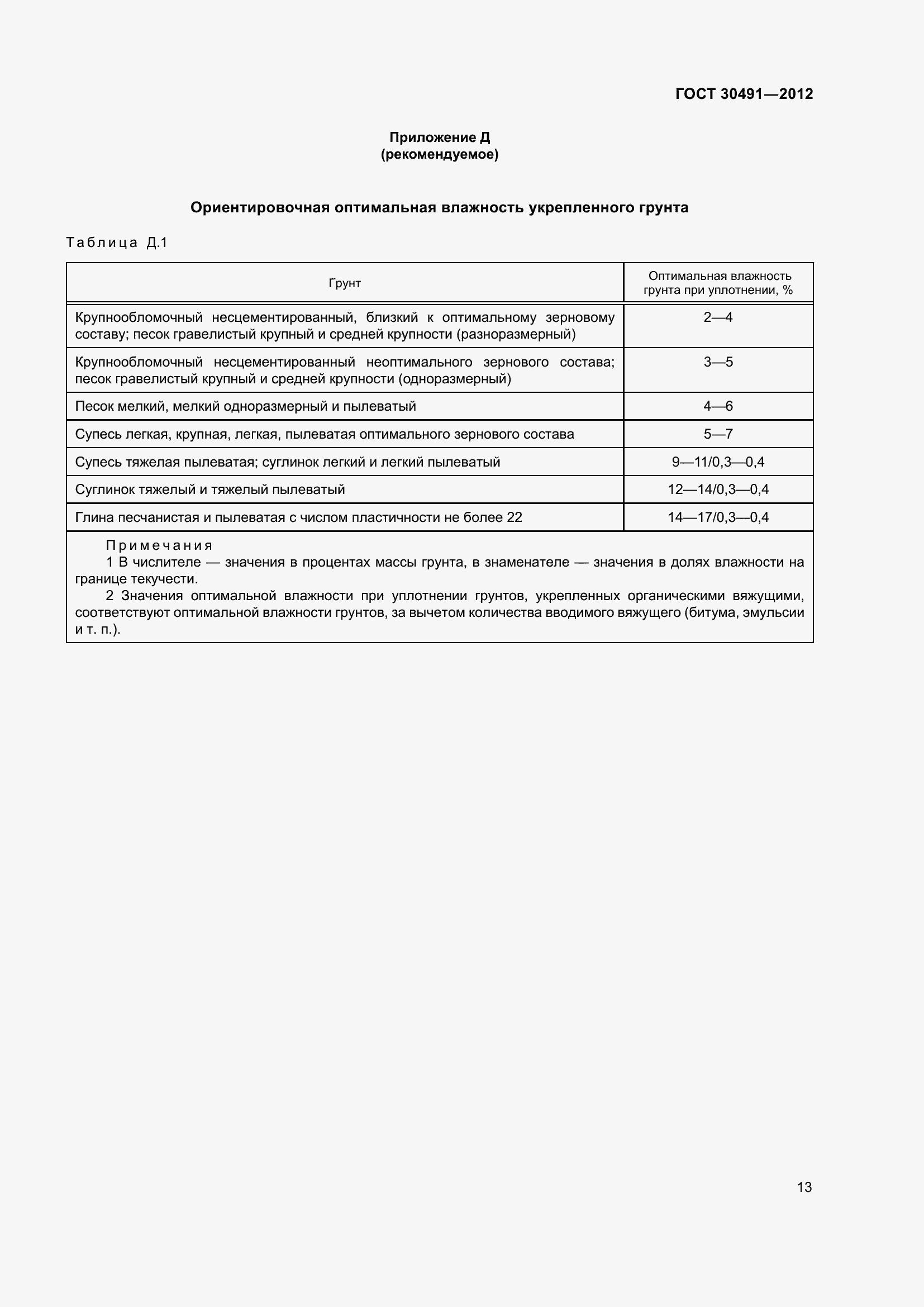 ГОСТ 30491-2012. Страница 17