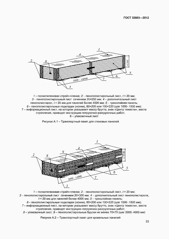 ГОСТ 32603-2012. Страница 27