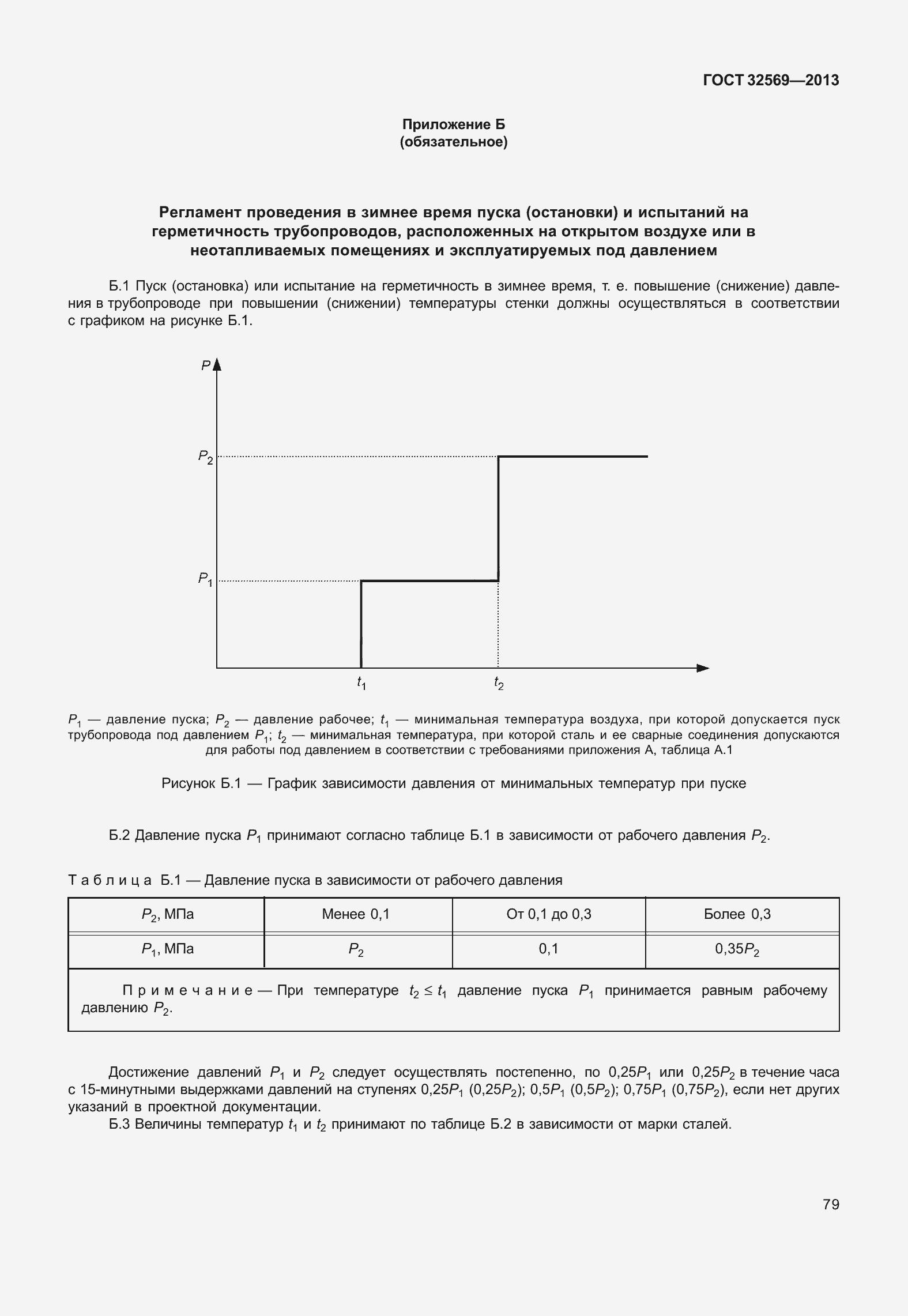 Профнастил - Строительство ремонт в Донецк - OLXua