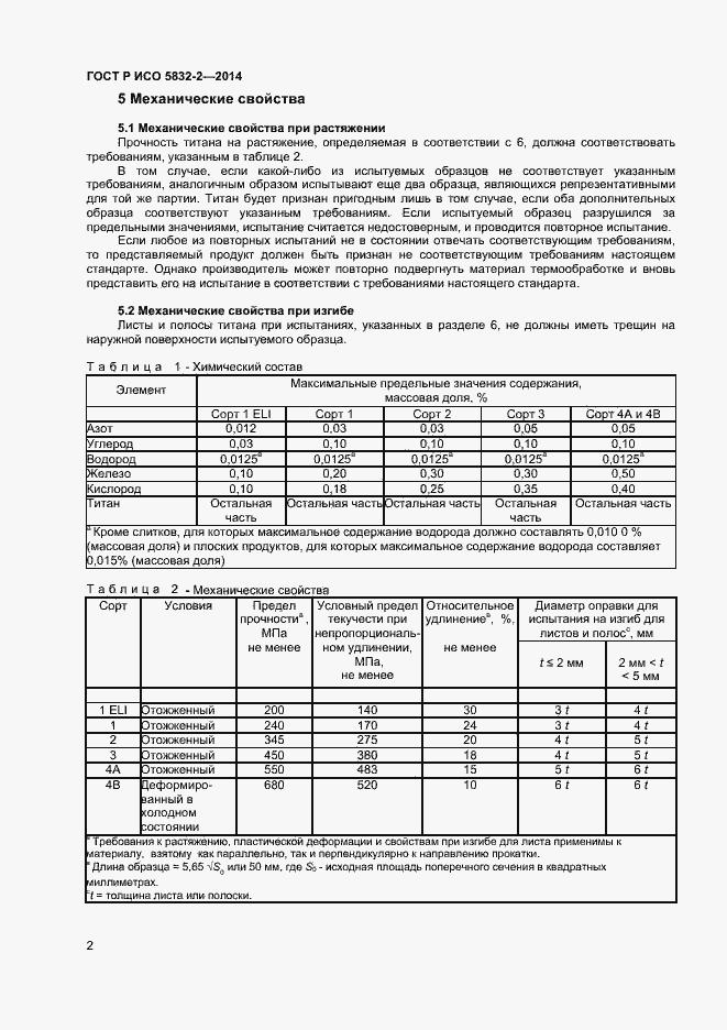ГОСТ Р ИСО Имплантаты для хирургии Металлические  ГОСТ Р ИСО 5832 2 2014 Страница 4