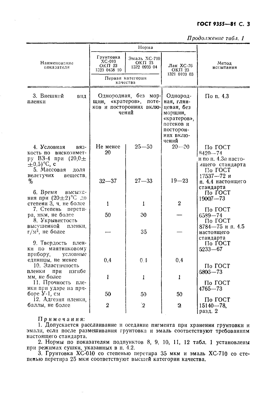 Гост 9355-81 заменен на.