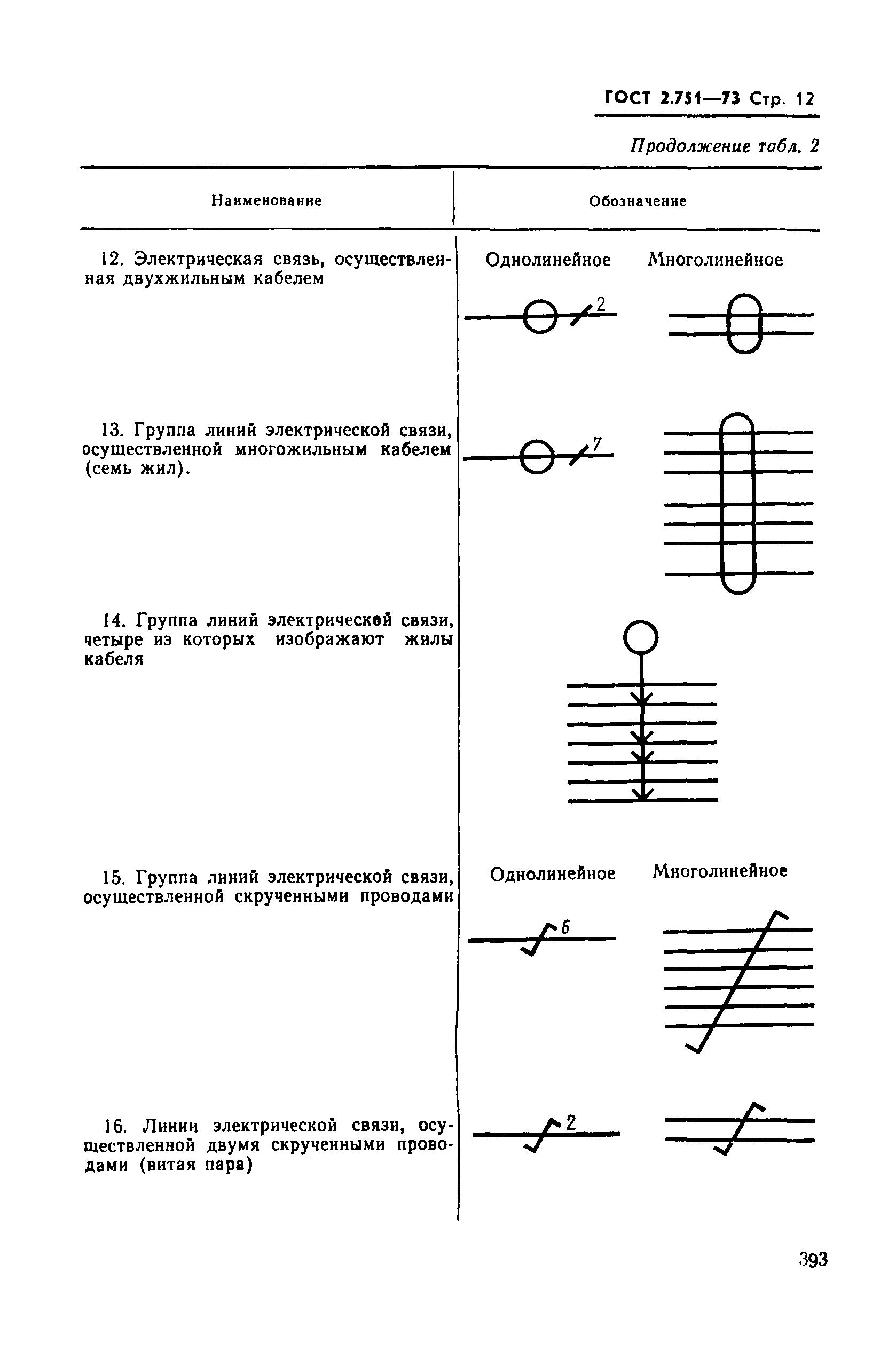 Обозначение витой пары на схемах
