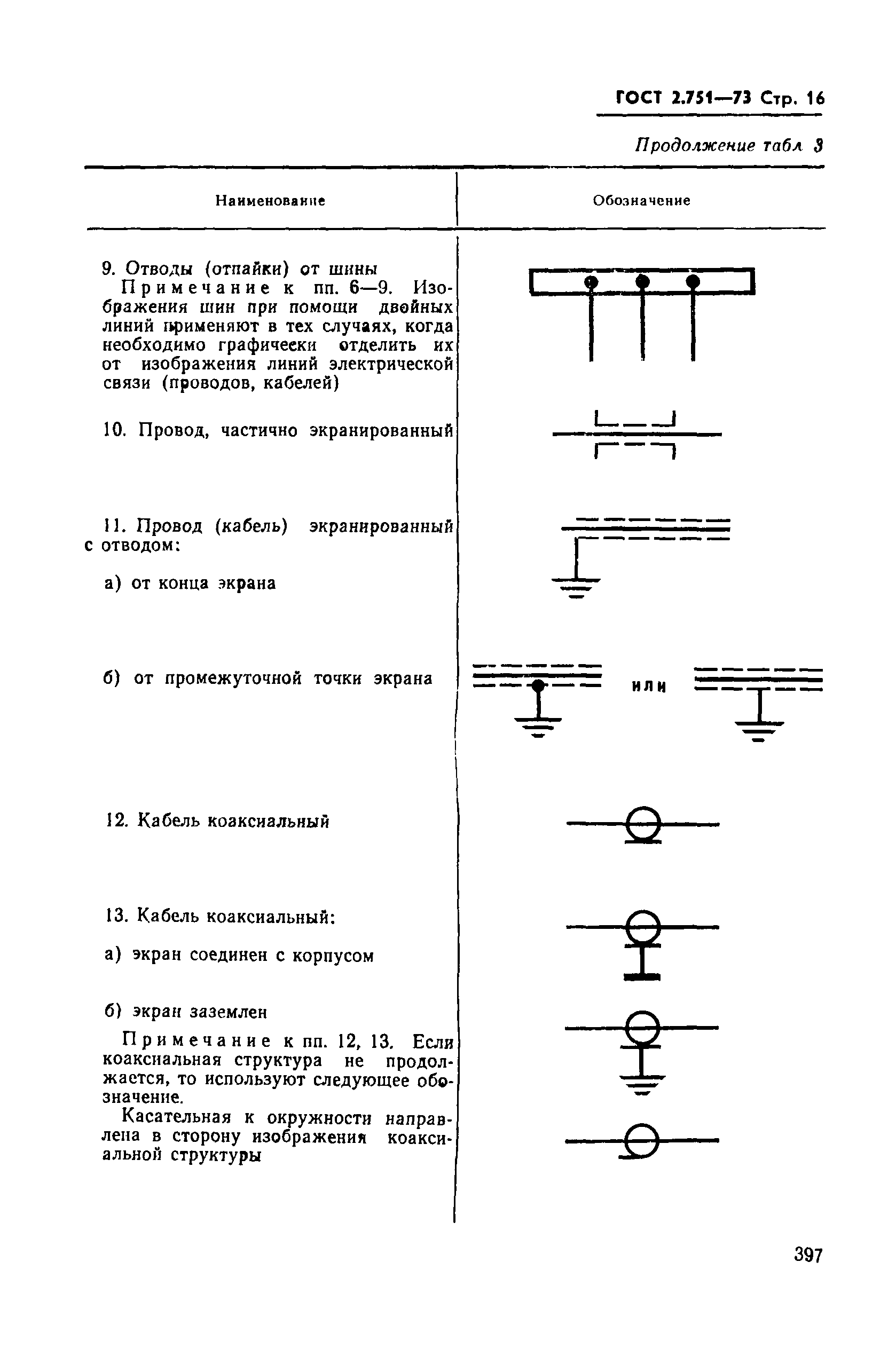 Обозначение коаксиальных кабелей на схеме