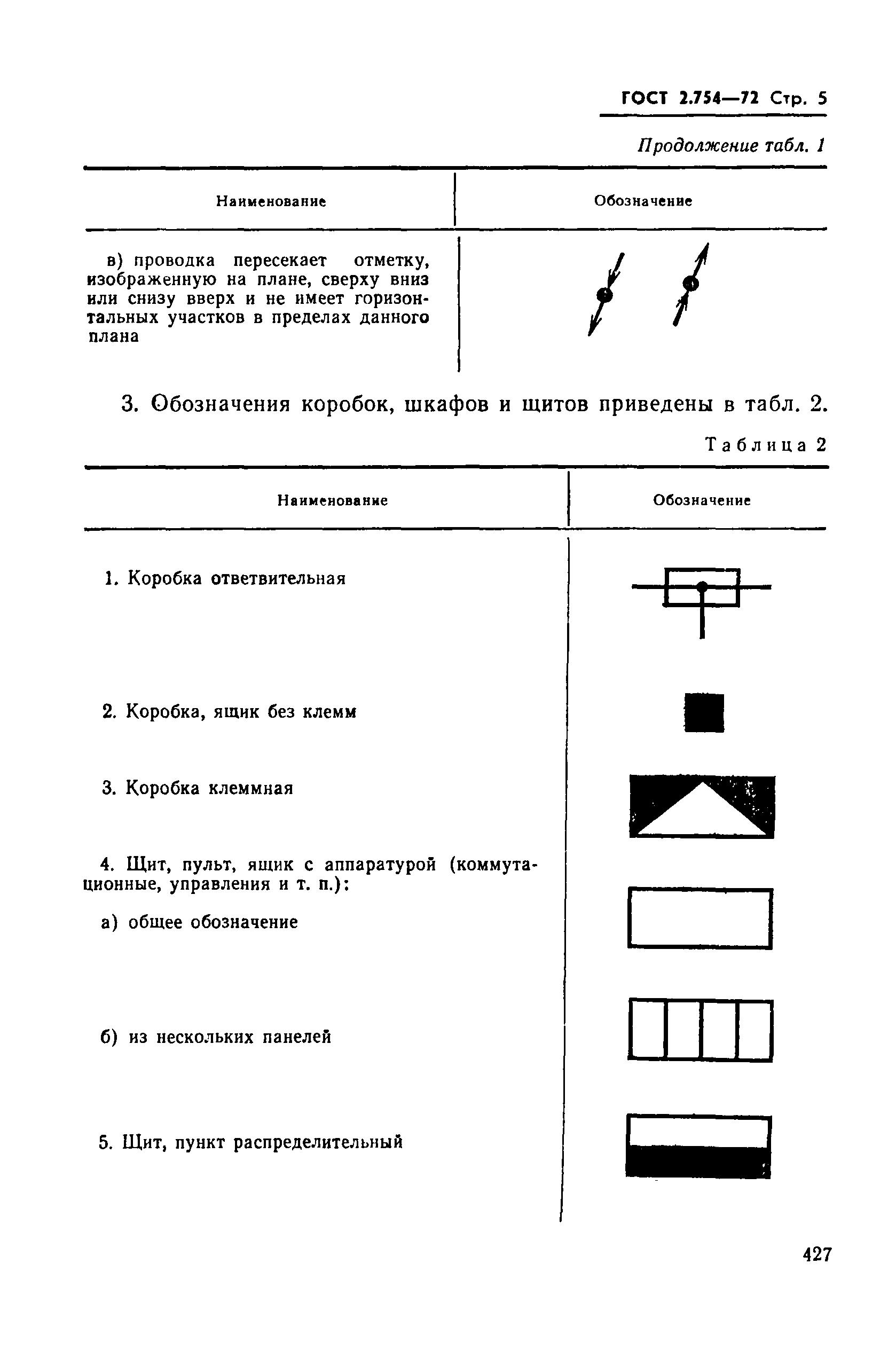 Условные обозначения в электрических схемах гост.