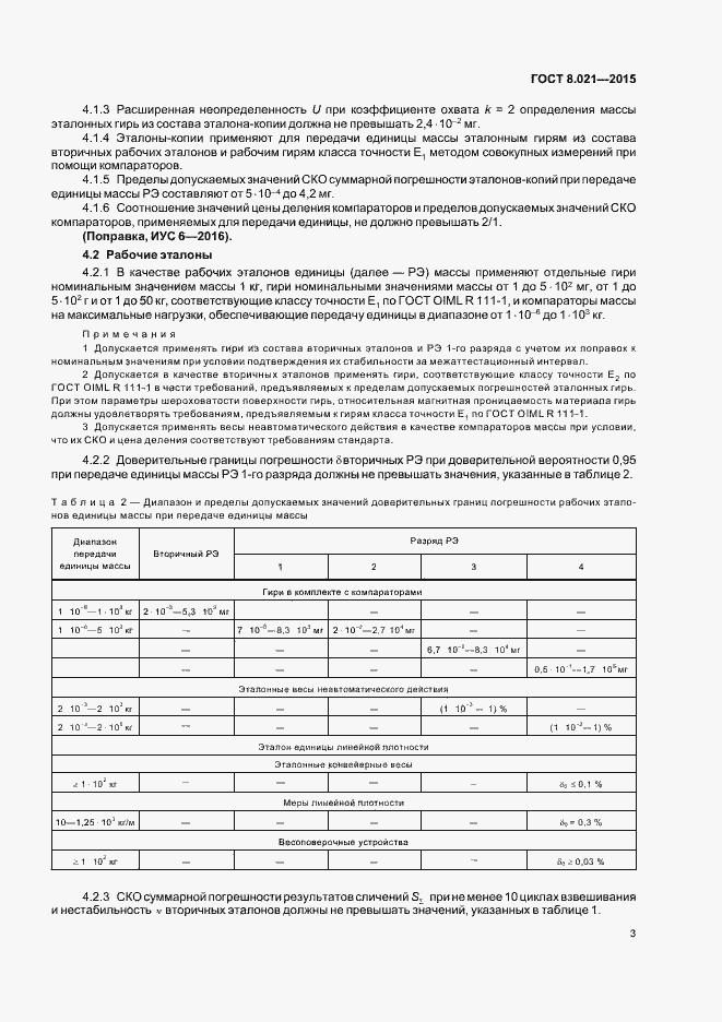Поверочная схема массы 2015