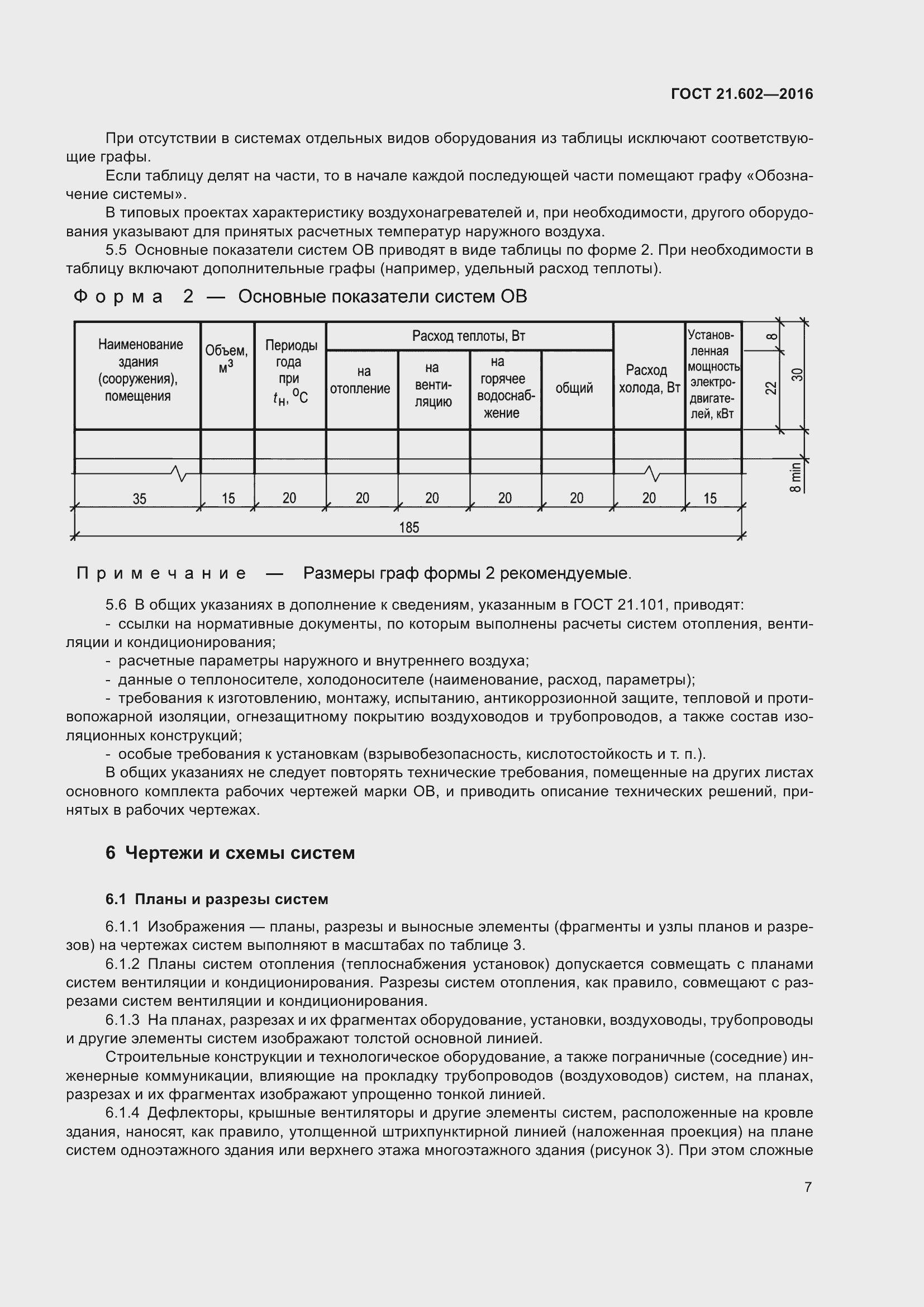 ГОСТ 21.602-2016. Страница 12