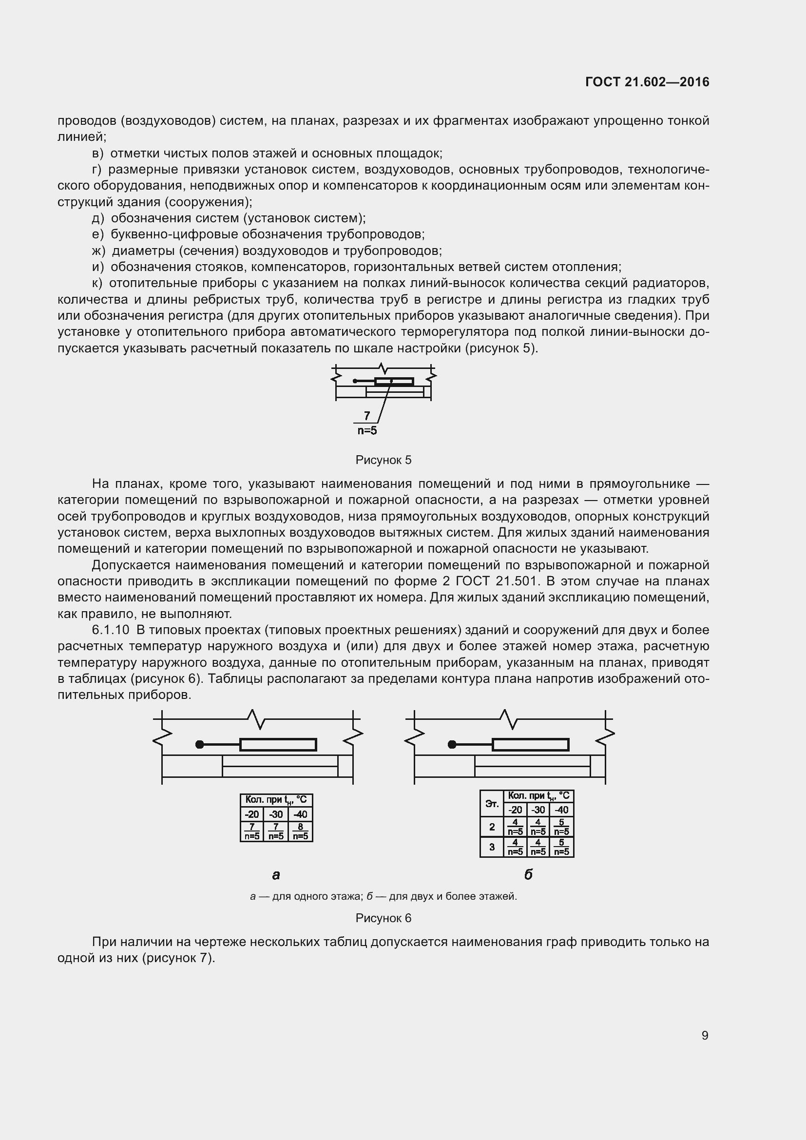 ГОСТ 21.602-2016. Страница 14