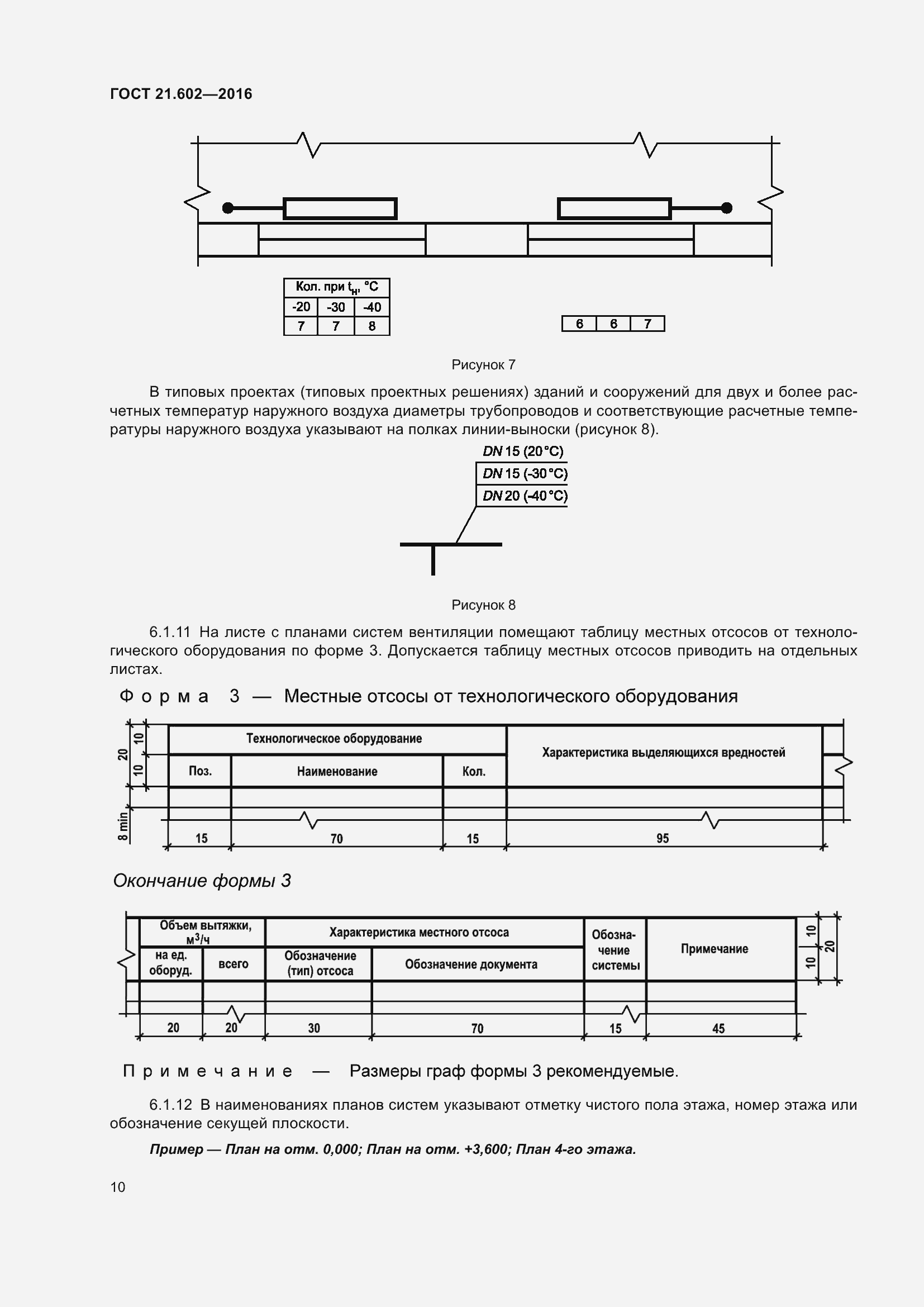 ГОСТ 21.602-2016. Страница 15
