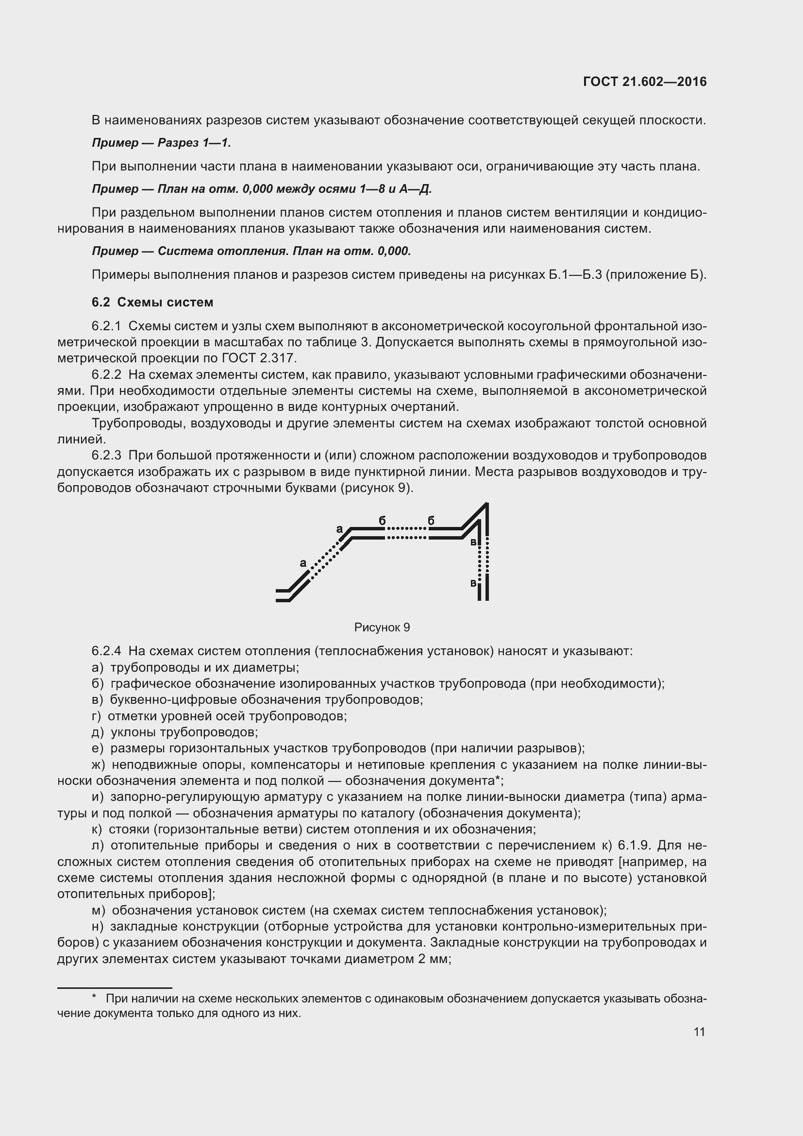 ГОСТ 21.602-2016. Страница 16