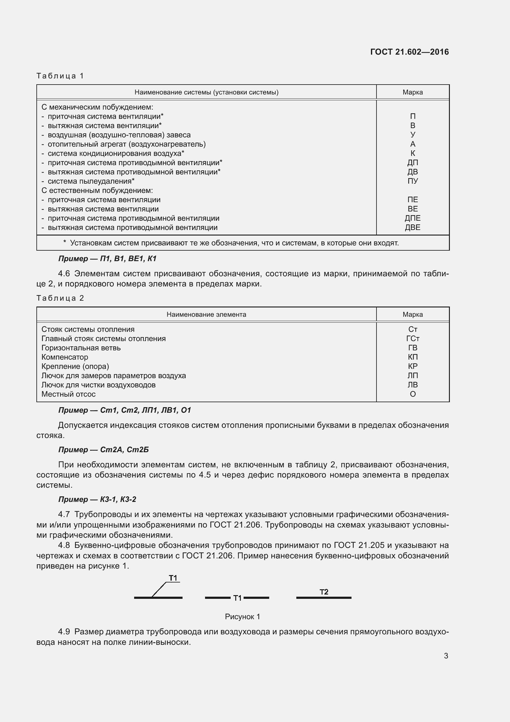 ГОСТ 21.602-2016. Страница 8