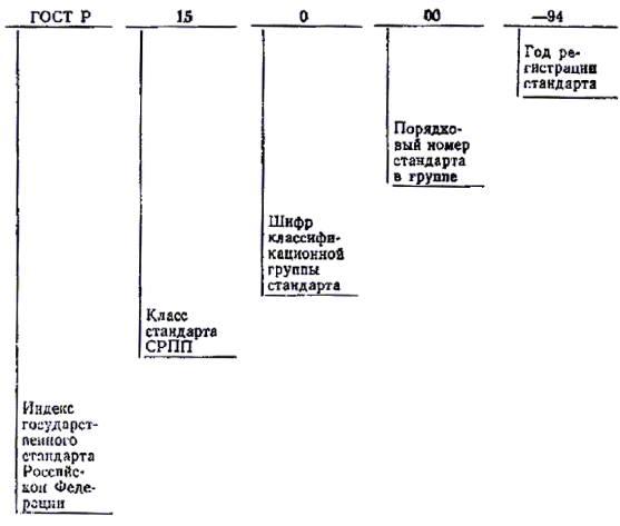 Гост рв 15. 301-2003 система разработки и постановки продукции на.