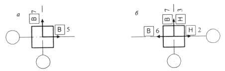 ГОСТ Р 51872-2002 Документация исполнительная геодезическая. Правила выполнения.